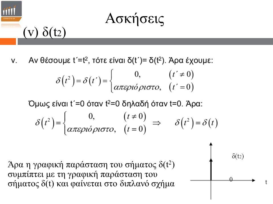 Ασκήσεις (v) δ(t2) Άρα η γραφική παράσταση του σήματος δ(t2)