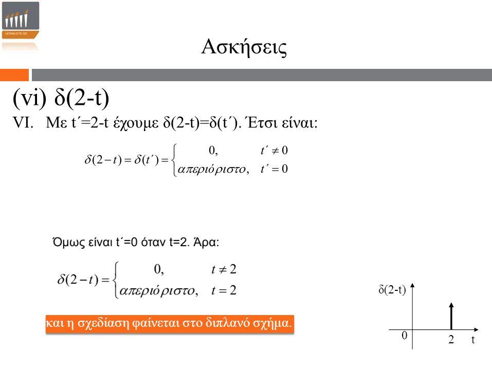 (vi) δ(2-t) Ασκήσεις VI. Με t΄=2-t έχουμε δ(2-t)=δ(t΄). Έτσι είναι: