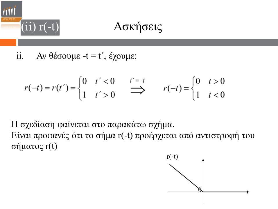 (ii) r(-t) Ασκήσεις ii. Αν θέσουμε -t = t΄, έχουμε:
