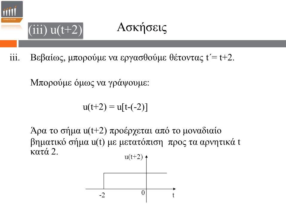 Ασκήσεις (iii) u(t+2) iii.
