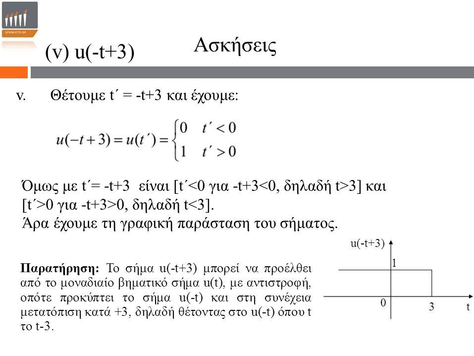 Ασκήσεις (v) u(-t+3) v. Θέτουμε t΄ = -t+3 και έχουμε: