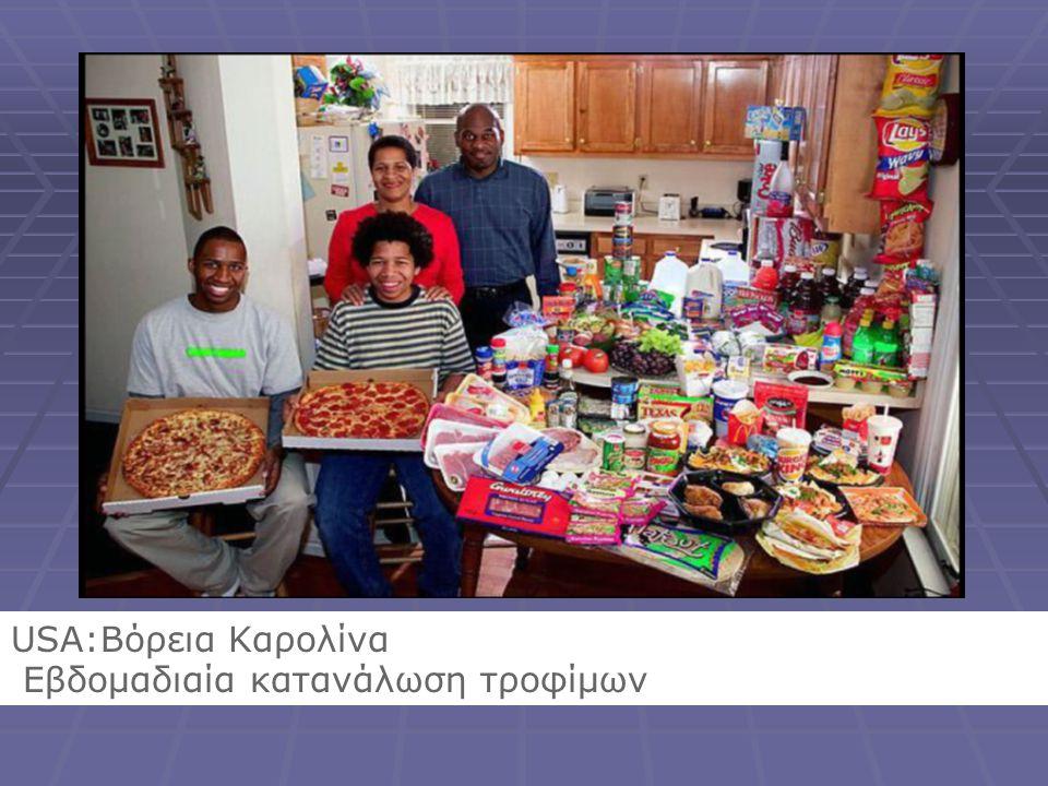 USA:Βόρεια Καρολίνα Εβδομαδιαία κατανάλωση τροφίμων