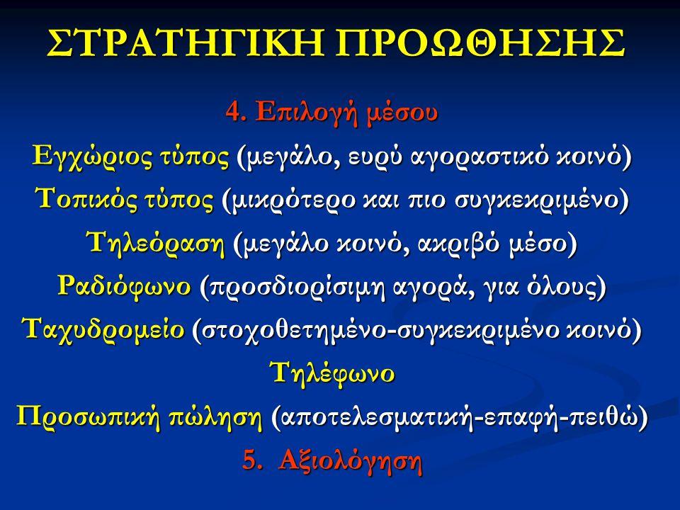 ΣΤΡΑΤΗΓΙΚΗ ΠΡΟΩΘΗΣΗΣ 4. Επιλογή μέσου