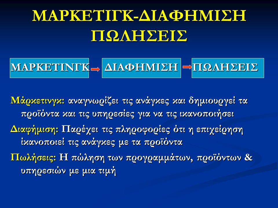 ΜΑΡΚΕΤΙΓΚ-ΔΙΑΦΗΜΙΣΗ ΠΩΛΗΣΕΙΣ