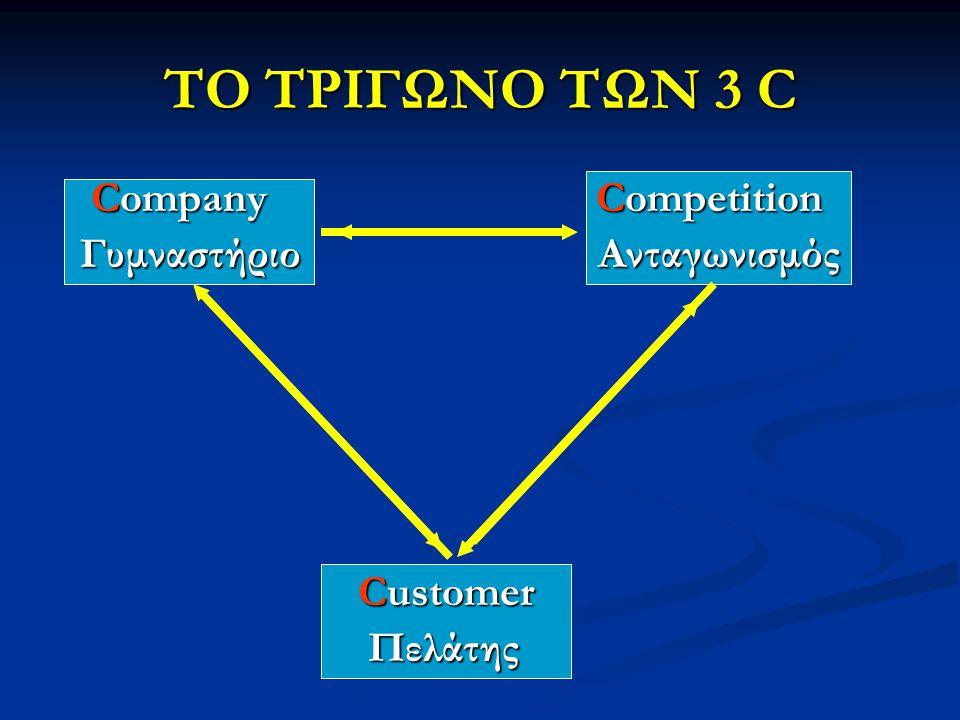 ΤΟ ΤΡΙΓΩΝΟ ΤΩΝ 3 C Company Competition Γυμναστήριο Ανταγωνισμός