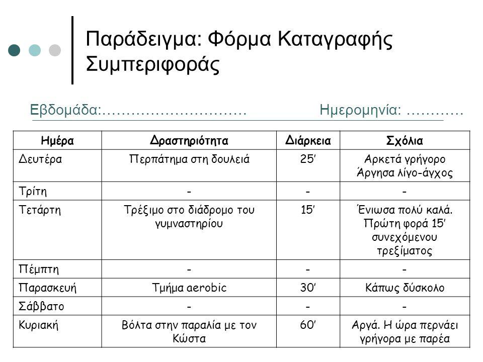 Παράδειγμα: Φόρμα Καταγραφής Συμπεριφοράς