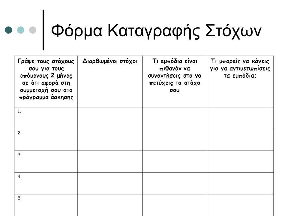 Φόρμα Καταγραφής Στόχων