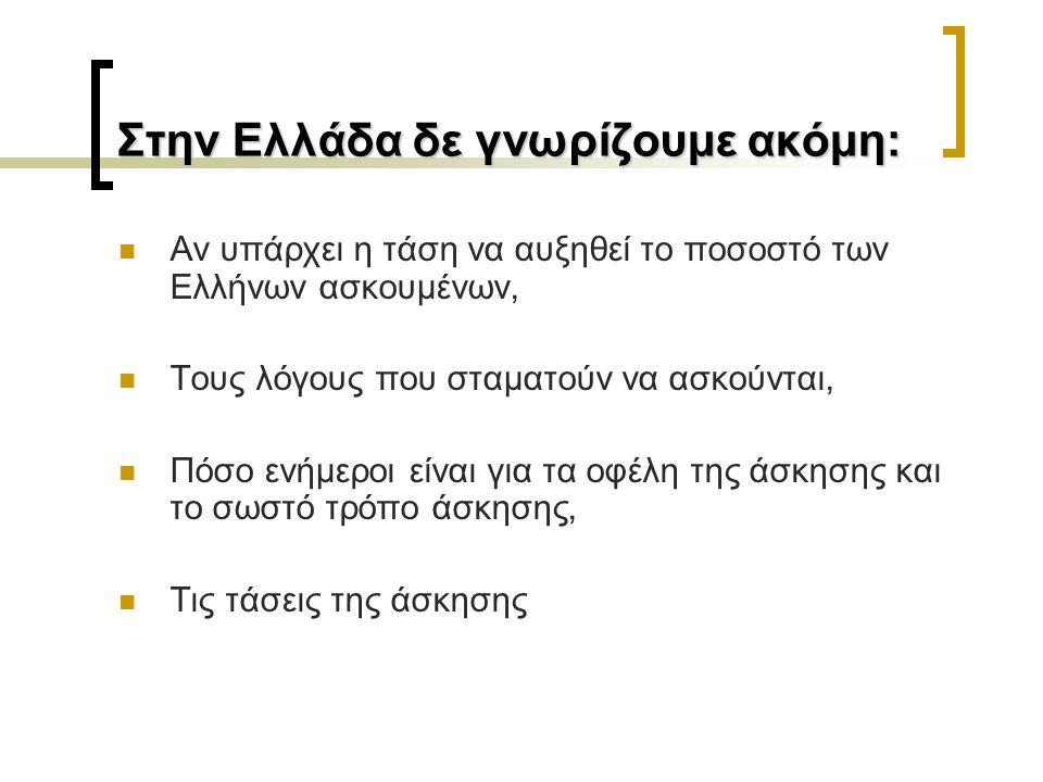 Στην Ελλάδα δε γνωρίζουμε ακόμη: