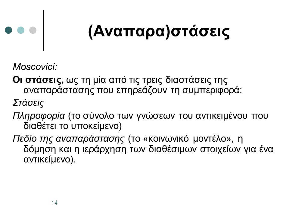 (Αναπαρα)στάσεις Moscovici: