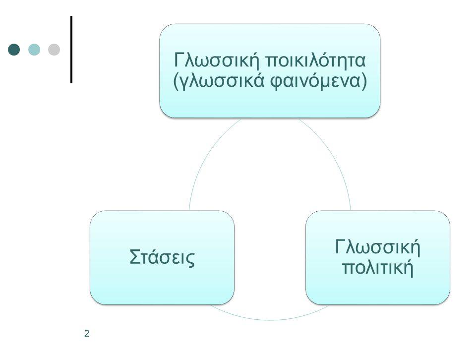 Γλωσσική ποικιλότητα (γλωσσικά φαινόμενα)