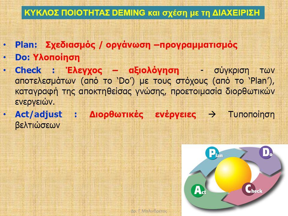 Plan: Σχεδιασμός / οργάνωση –προγραμματισμός Do: Υλοποίηση