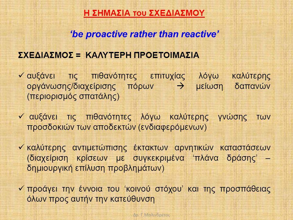 Η ΣΗΜΑΣΙΑ του ΣΧΕΔΙΑΣΜΟΥ 'be proactive rather than reactive'