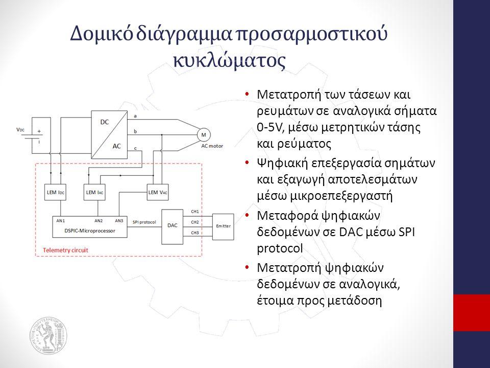 Δομικό διάγραμμα προσαρμοστικού κυκλώματος