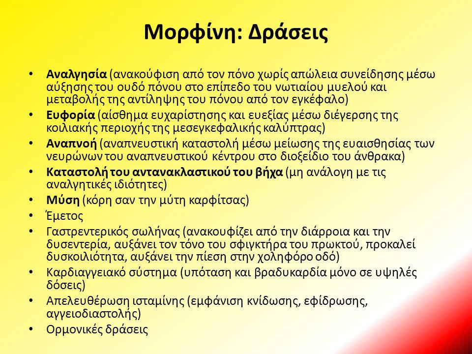 Μορφίνη: Δράσεις