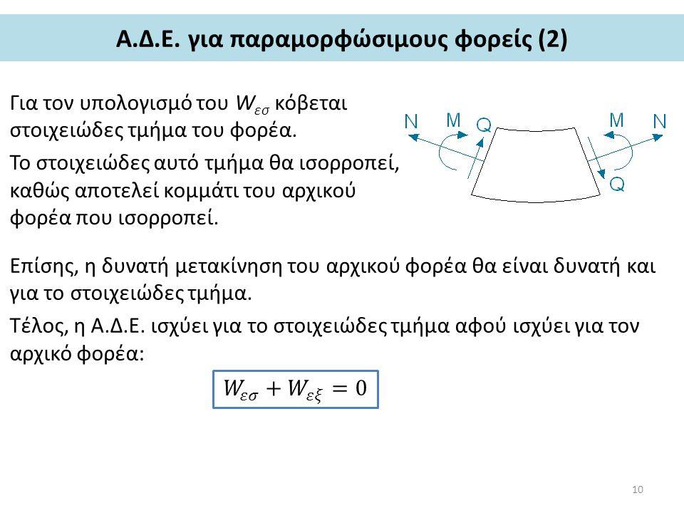 Α.Δ.Ε. για παραμορφώσιμους φορείς (2)