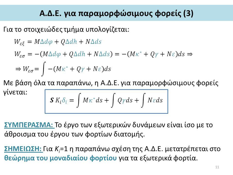 Α.Δ.Ε. για παραμορφώσιμους φορείς (3)