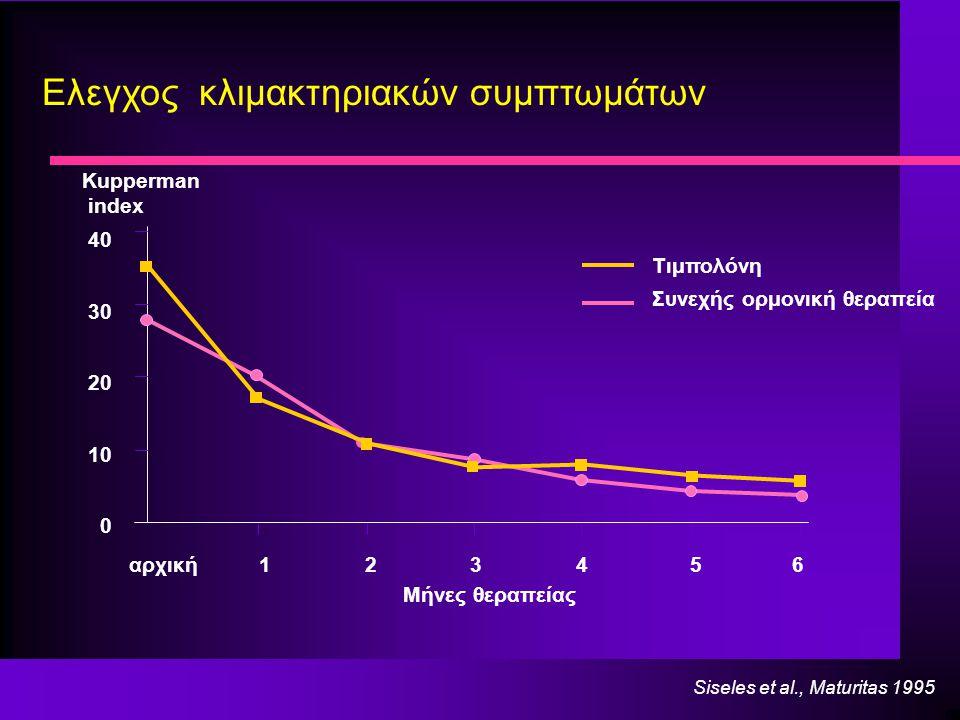 Ελεγχος κλιμακτηριακών συμπτωμάτων