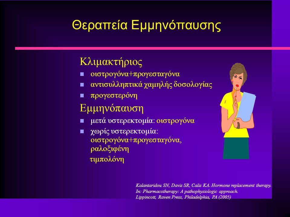 Θεραπεία Εμμηνόπαυσης