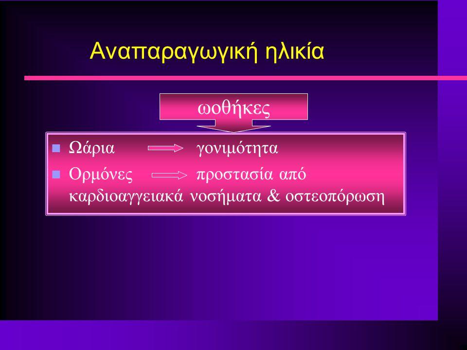 Αναπαραγωγική ηλικία ωοθήκες Ωάρια γονιμότητα