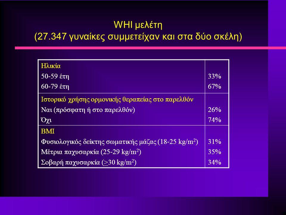 WHI μελέτη (27.347 γυναίκες συμμετείχαν και στα δύο σκέλη)