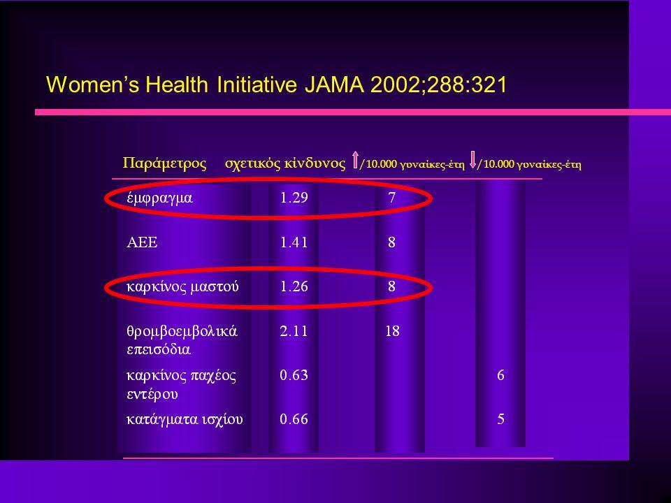Women's Health Initiative JAMA 2002;288:321