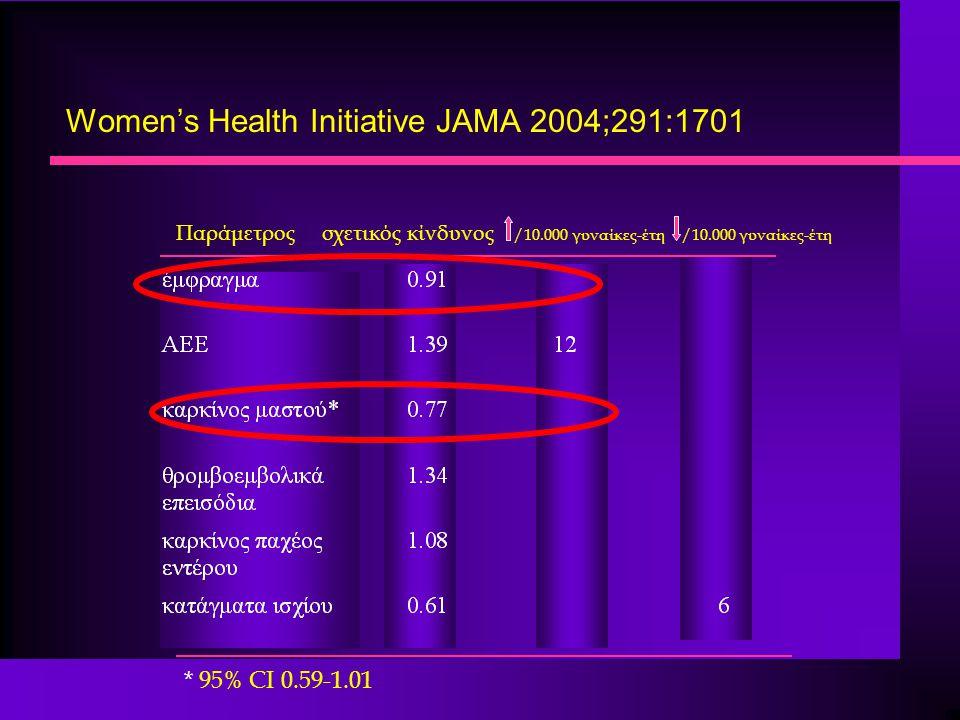 Women's Health Initiative JAMA 2004;291:1701
