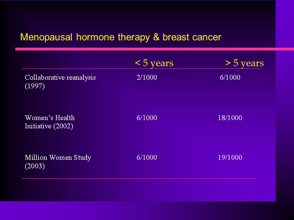 Menopausal hormone therapy & breast cancer