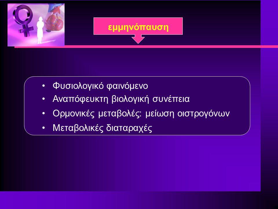 εμμηνόπαυση Φυσιολογικό φαινόμενο. Αναπόφευκτη βιολογική συνέπεια. Ορμονικές μεταβολές: μείωση οιστρογόνων.
