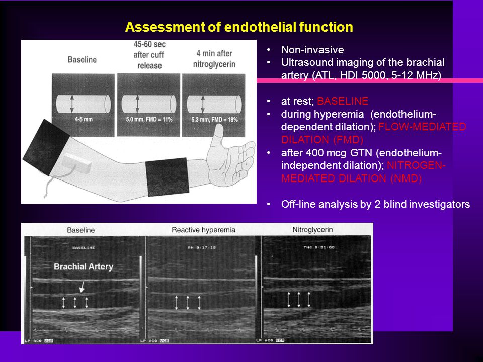 Assessment of endothelial function