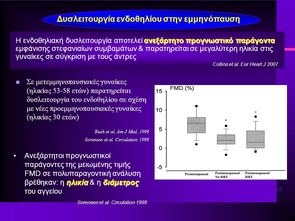 Δυσλειτουργία ενδοθηλίου στην εμμηνόπαυση
