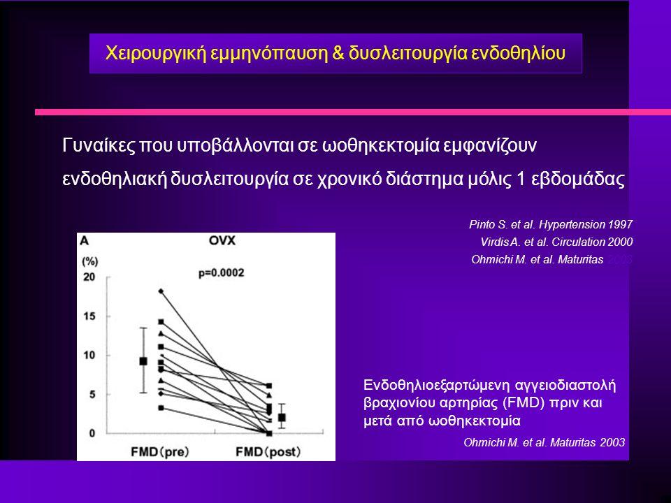 Χειρουργική εμμηνόπαυση & δυσλειτουργία ενδοθηλίου