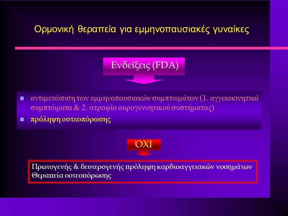 Ορμονική θεραπεία για εμμηνοπαυσιακές γυναίκες