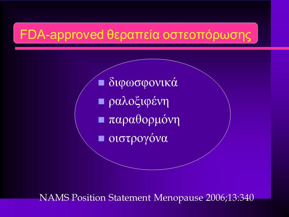 FDA-approved θεραπεία οστεοπόρωσης