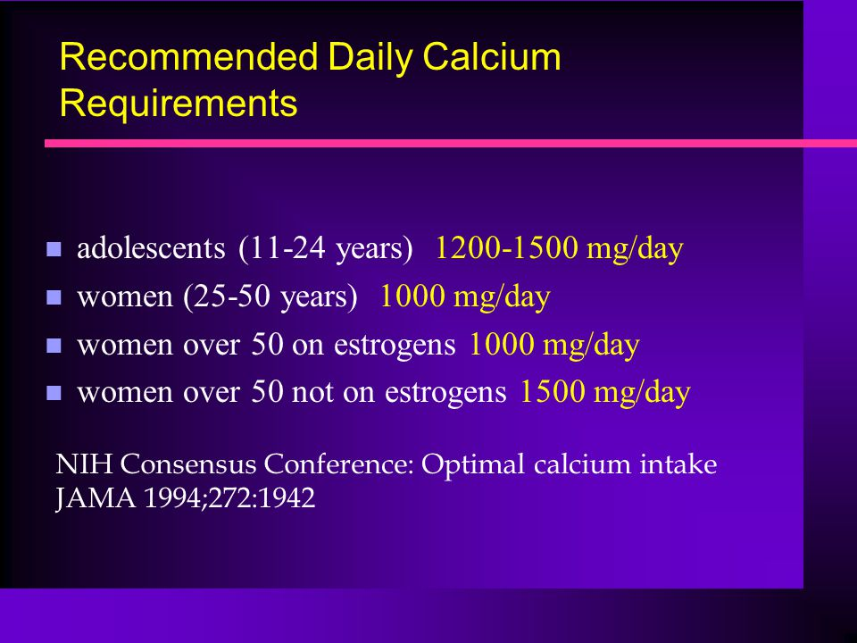 Recommended Daily Calcium Requirements