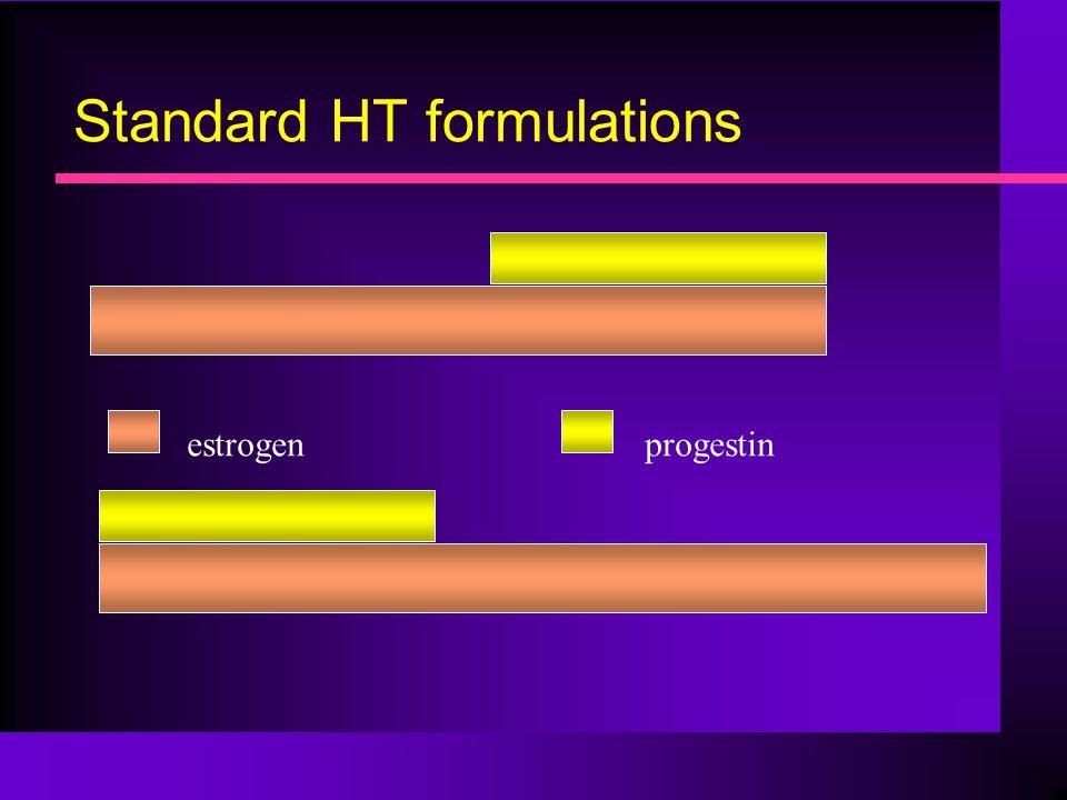 Standard HT formulations