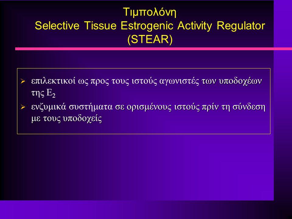 Τιμπολόνη Selective Tissue Estrogenic Activity Regulator (STEAR)