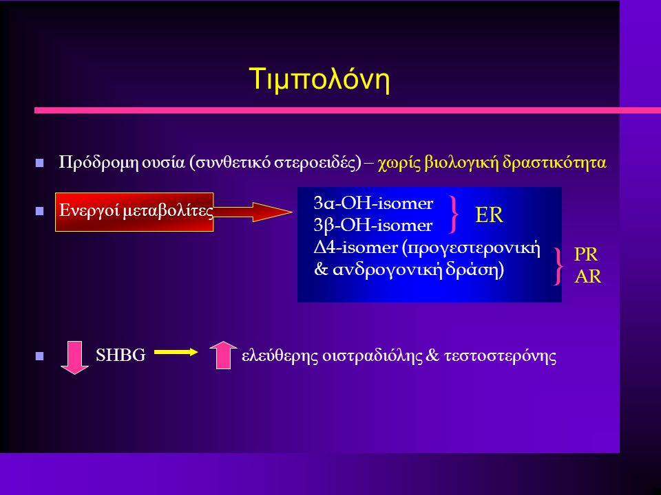 Τιμπολόνη Πρόδρομη ουσία (συνθετικό στεροειδές) – χωρίς βιολογική δραστικότητα. Ενεργοί μεταβολίτες.