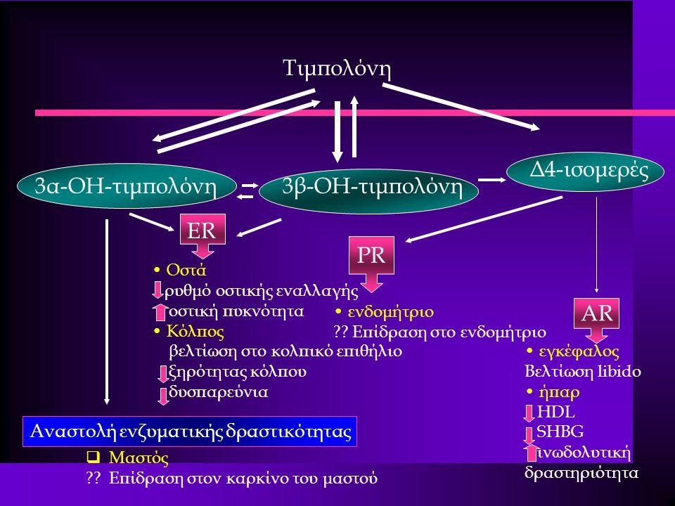 Τιμπολόνη Δ4-ισομερές 3α-ΟΗ-τιμπολόνη 3β-ΟΗ-τιμπολόνη ΕR PR ΑR