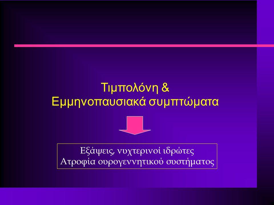 Εμμηνοπαυσιακά συμπτώματα