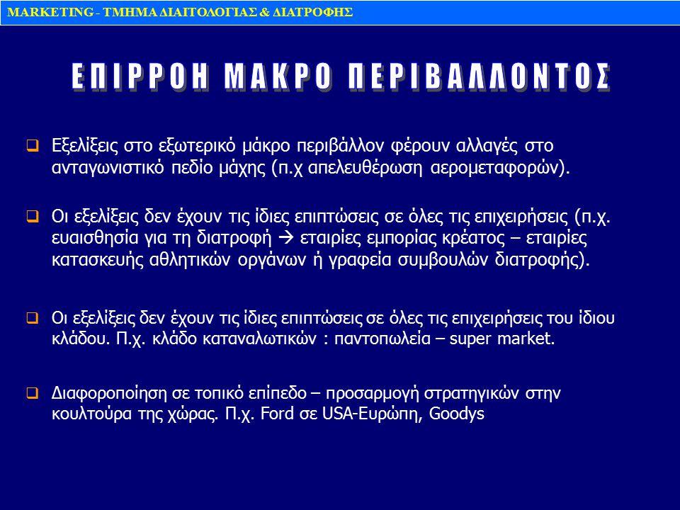 ΕΠΙΡΡΟΗ ΜΑΚΡΟ ΠΕΡΙΒΑΛΛΟΝΤΟΣ