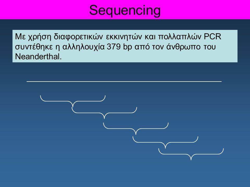 Sequencing Με χρήση διαφορετικών εκκινητών και πολλαπλών PCR συντέθηκε η αλληλουχία 379 bp από τον άνθρωπο του Neanderthal.