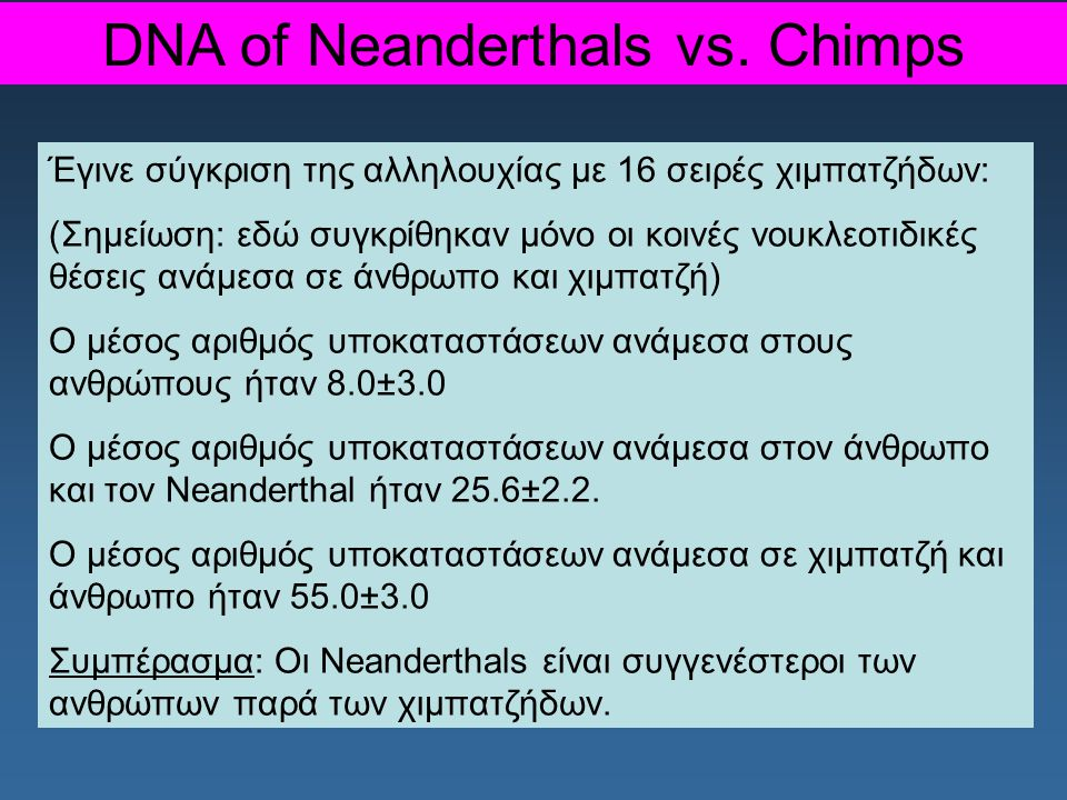 DNA of Neanderthals vs. Chimps