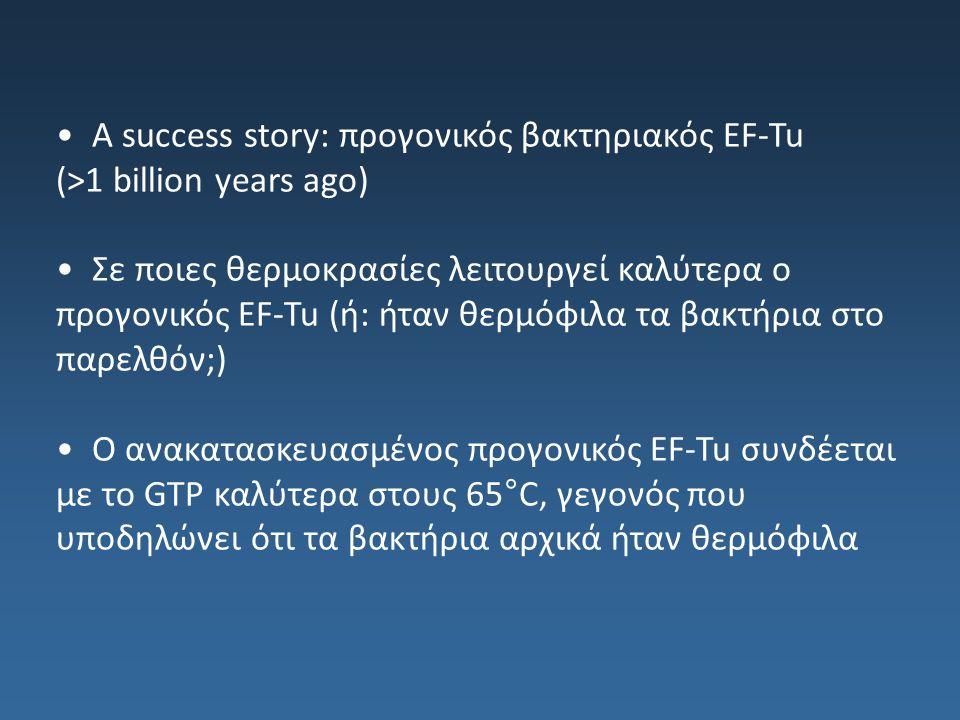 A success story: προγονικός βακτηριακός EF-Tu