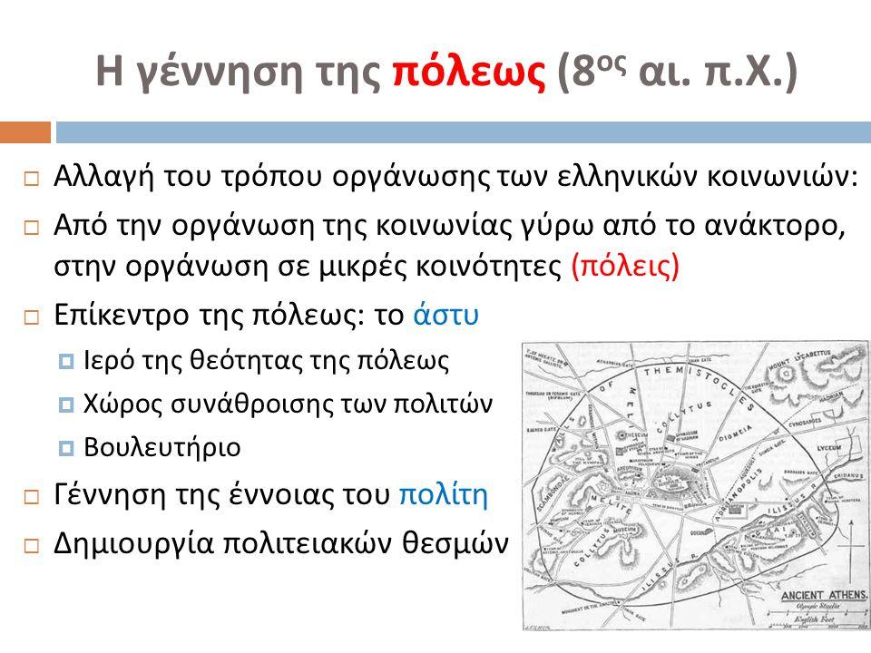 Η γέννηση της πόλεως (8ος αι. π.Χ.)