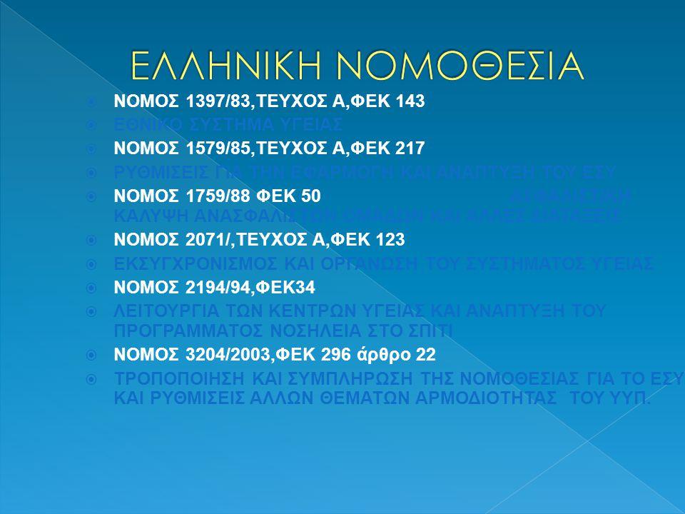 ΕΛΛΗΝΙΚΗ ΝΟΜΟΘΕΣΙΑ ΝΟΜΟΣ 1397/83,ΤΕΥΧΟΣ Α,ΦΕΚ 143