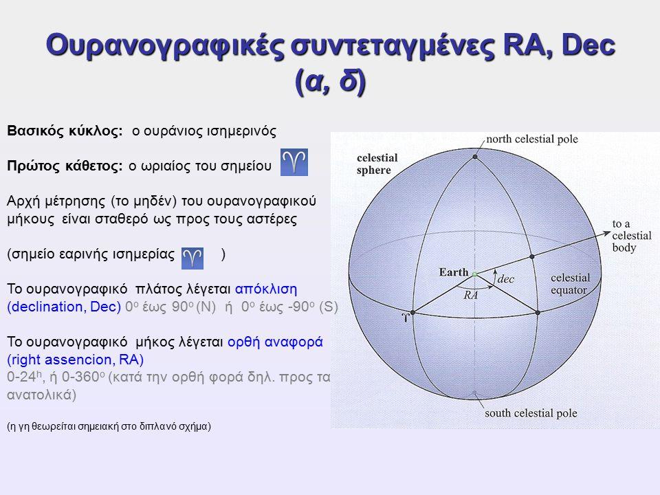Ουρανογραφικές συντεταγμένες RA, Dec (α, δ)