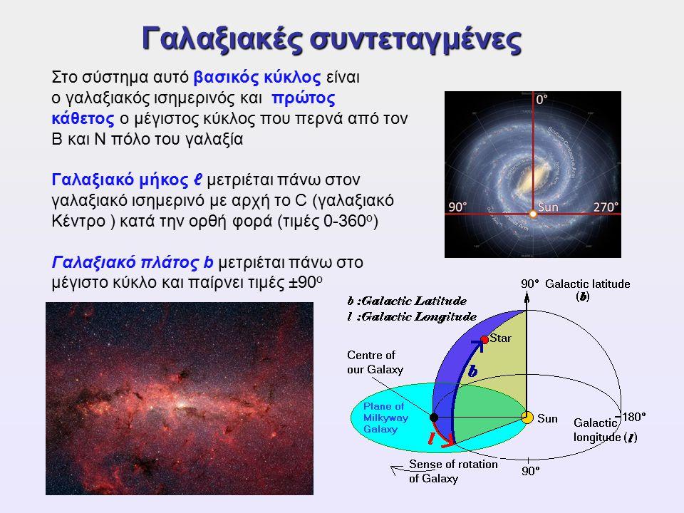Γαλαξιακές συντεταγμένες