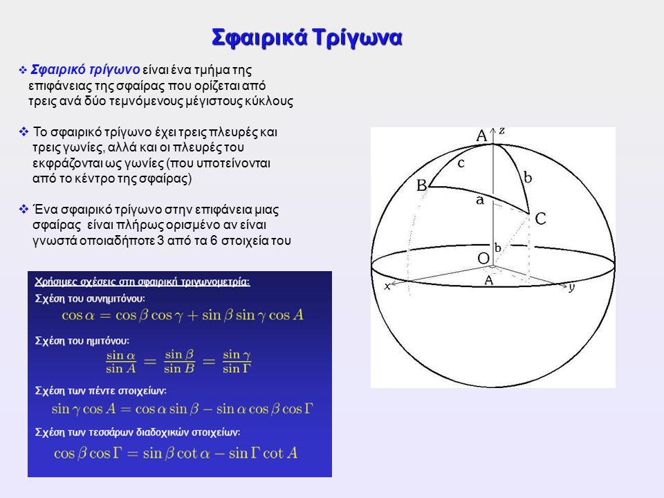 Σφαιρικά Τρίγωνα επιφάνειας της σφαίρας που ορίζεται από