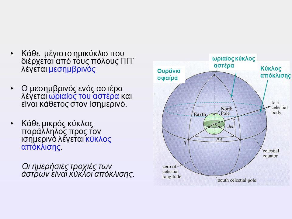 Οι ημερήσιες τροχιές των άστρων είναι κύκλοι απόκλισης.