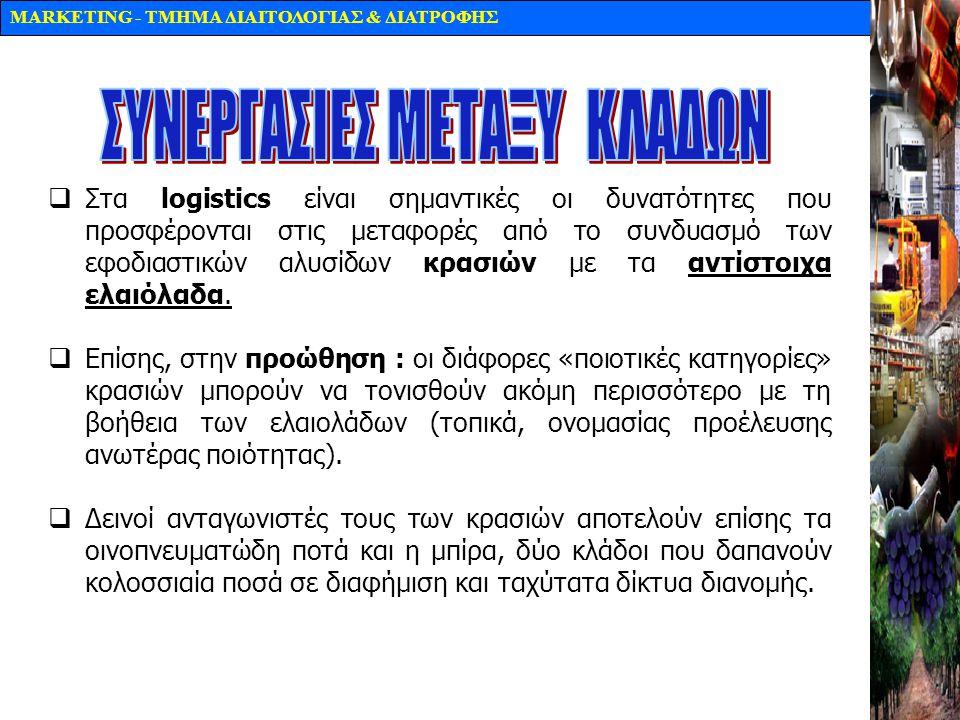 ΣΥΝΕΡΓΑΣΙEΣ ΜΕΤΑΞΥ ΚΛΑΔΩΝ